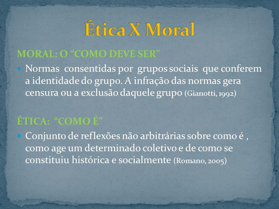 Ética X Moral MORAL: O COMO DEVE SER