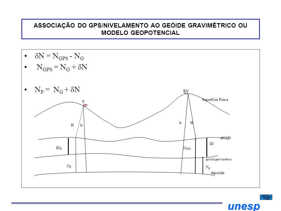 N = NGPS - NG NGPS = NG + N NP = NG + N