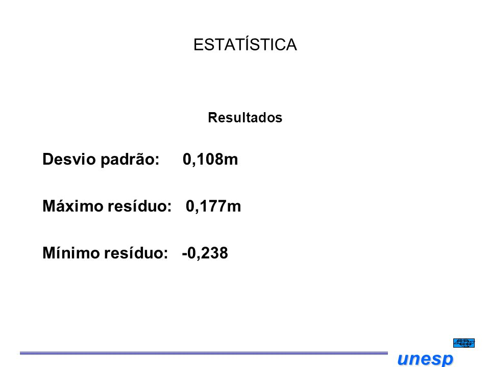 ESTATÍSTICA Desvio padrão: 0,108m Máximo resíduo: 0,177m