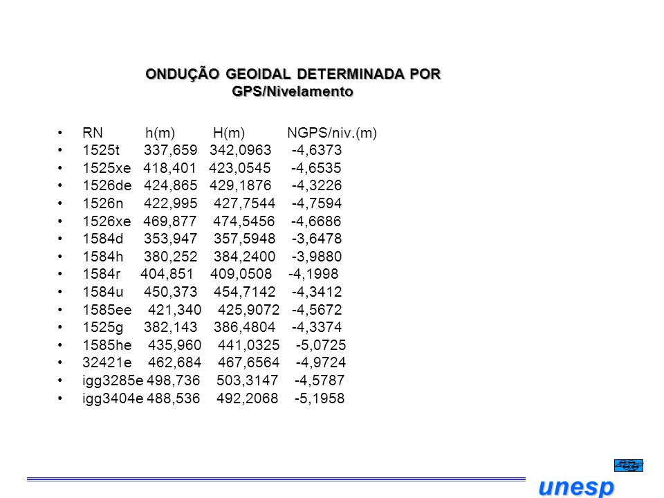ONDUÇÃO GEOIDAL DETERMINADA POR GPS/Nivelamento