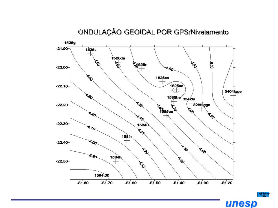 ONDULAÇÃO GEOIDAL POR GPS/Nivelamento