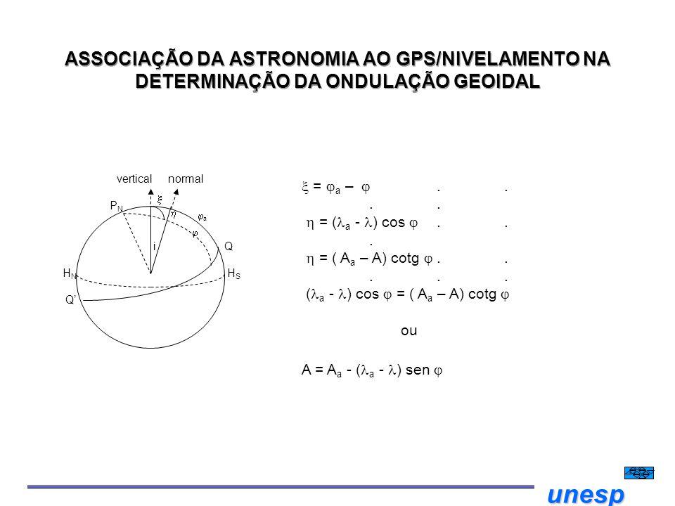 ASSOCIAÇÃO DA ASTRONOMIA AO GPS/NIVELAMENTO NA DETERMINAÇÃO DA ONDULAÇÃO GEOIDAL