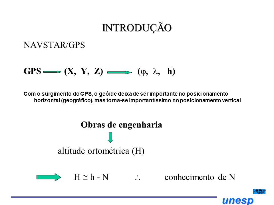 INTRODUÇÃO NAVSTAR/GPS GPS (X, Y, Z) (, , h) Obras de engenharia