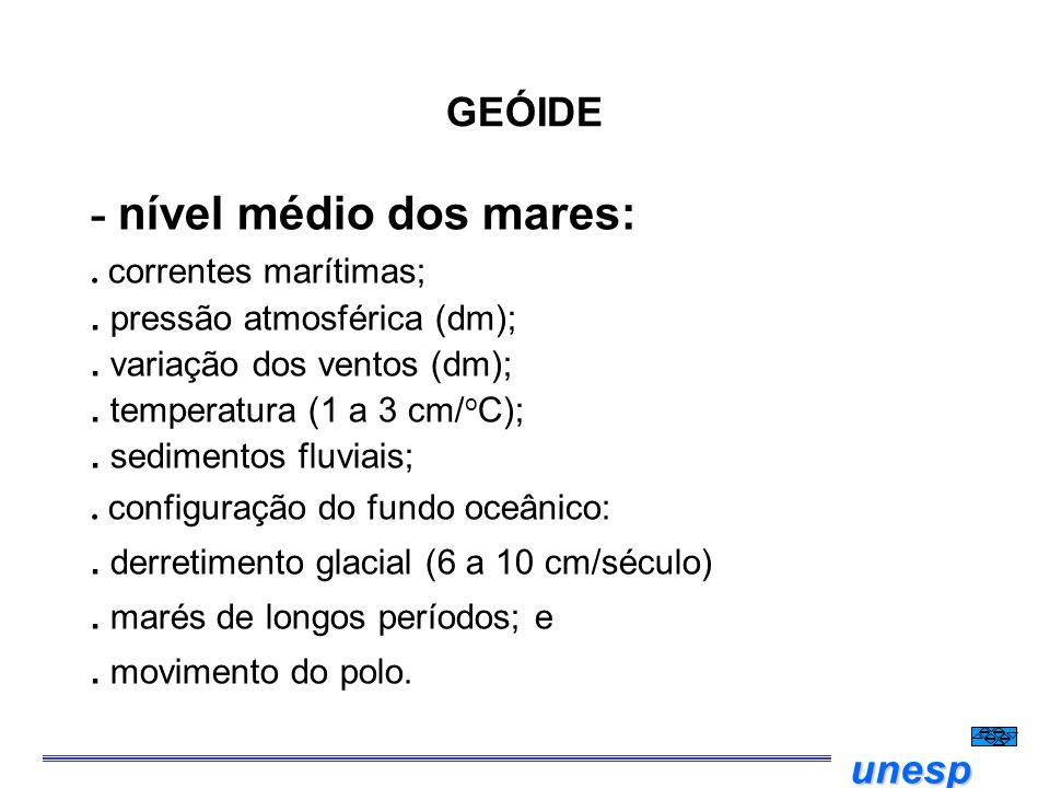 - nível médio dos mares: