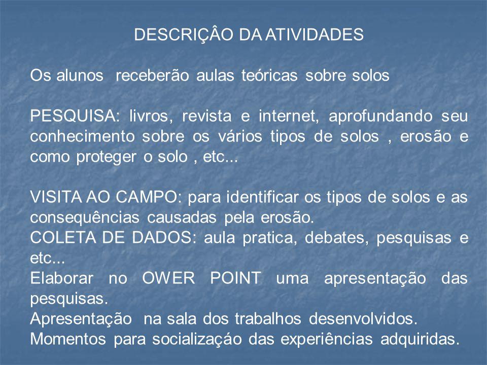 DESCRIÇÂO DA ATIVIDADES