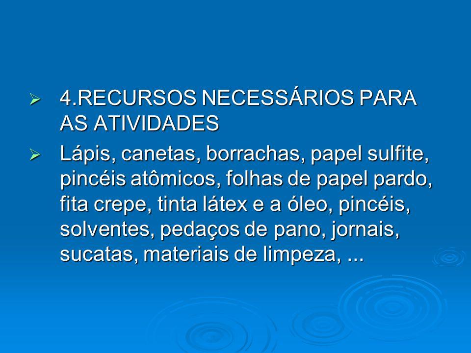 4.RECURSOS NECESSÁRIOS PARA AS ATIVIDADES