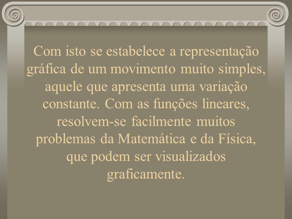 Com isto se estabelece a representação gráfica de um movimento muito simples, aquele que apresenta uma variação constante. Com as funções lineares, resolvem-se facilmente muitos problemas da Matemática e da Física, que podem ser visualizados graficamente.