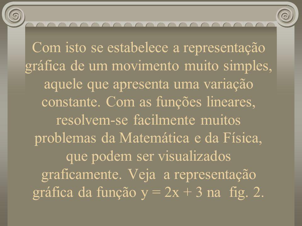 Com isto se estabelece a representação gráfica de um movimento muito simples, aquele que apresenta uma variação constante. Com as funções lineares, resolvem-se facilmente muitos problemas da Matemática e da Física, que podem ser visualizados graficamente. Veja a representação gráfica da função y = 2x + 3 na fig. 2.