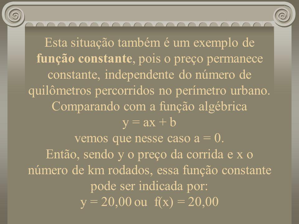Esta situação também é um exemplo de função constante, pois o preço permanece constante, independente do número de quilômetros percorridos no perímetro urbano. Comparando com a função algébrica y = ax + b vemos que nesse caso a = 0. Então, sendo y o preço da corrida e x o número de km rodados, essa função constante pode ser indicada por: y = 20,00 ou f(x) = 20,00