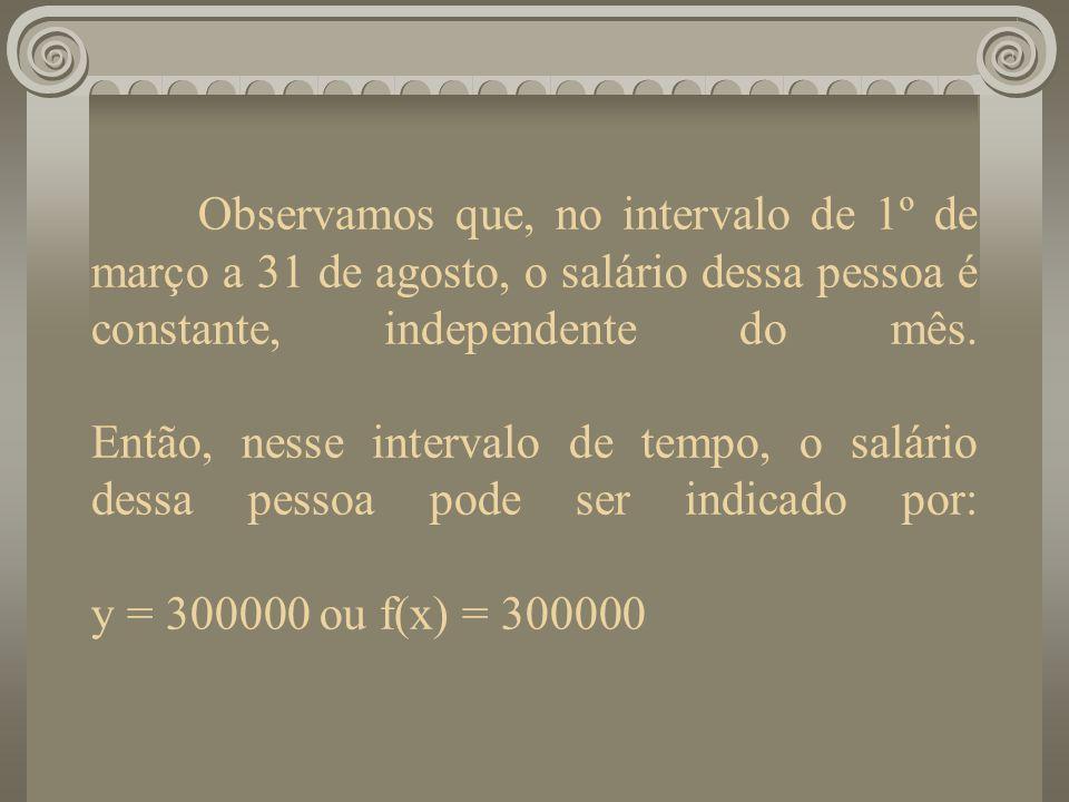 Observamos que, no intervalo de 1º de março a 31 de agosto, o salário dessa pessoa é constante, independente do mês. Então, nesse intervalo de tempo, o salário dessa pessoa pode ser indicado por: y = 300000 ou f(x) = 300000