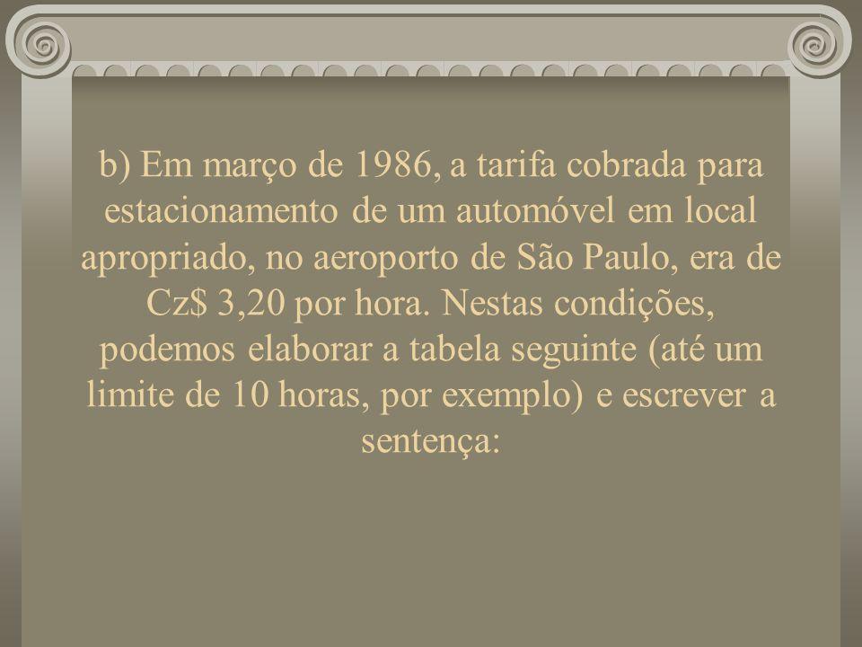 b) Em março de 1986, a tarifa cobrada para estacionamento de um automóvel em local apropriado, no aeroporto de São Paulo, era de Cz$ 3,20 por hora. Nestas condições, podemos elaborar a tabela seguinte (até um limite de 10 horas, por exemplo) e escrever a sentença: