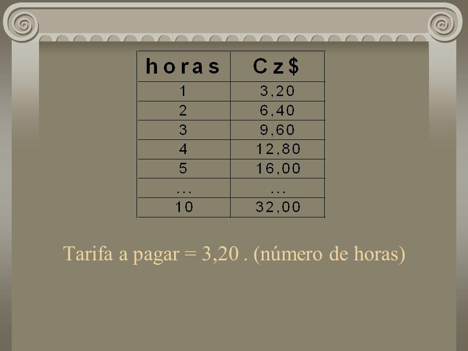 Tarifa a pagar = 3,20 . (número de horas)