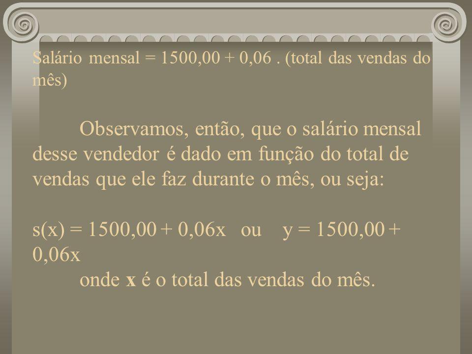 Salário mensal = 1500,00 + 0,06. (total das vendas do mês)