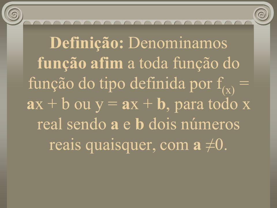 Definição: Denominamos função afim a toda função do função do tipo definida por f(x) = ax + b ou y = ax + b, para todo x real sendo a e b dois números reais quaisquer, com a ≠0.