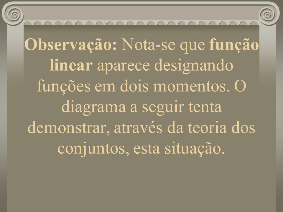 Observação: Nota-se que função linear aparece designando funções em dois momentos. O diagrama a seguir tenta demonstrar, através da teoria dos conjuntos, esta situação.