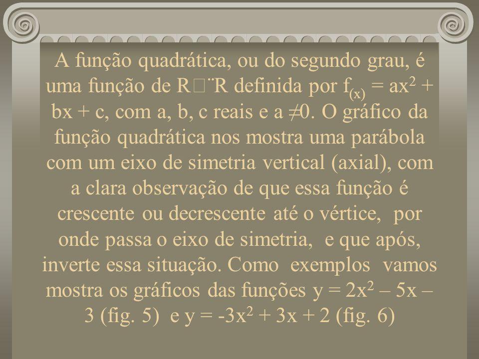 A função quadrática, ou do segundo grau, é uma função de R¨R definida por f(x) = ax2 + bx + c, com a, b, c reais e a ≠0. O gráfico da função quadrática nos mostra uma parábola com um eixo de simetria vertical (axial), com a clara observação de que essa função é crescente ou decrescente até o vértice, por onde passa o eixo de simetria, e que após, inverte essa situação. Como exemplos vamos mostra os gráficos das funções y = 2x2 – 5x – 3 (fig. 5) e y = -3x2 + 3x + 2 (fig. 6)