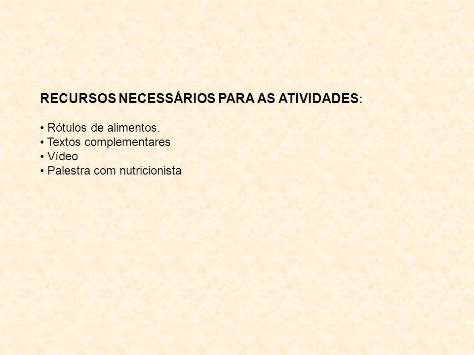 RECURSOS NECESSÁRIOS PARA AS ATIVIDADES: