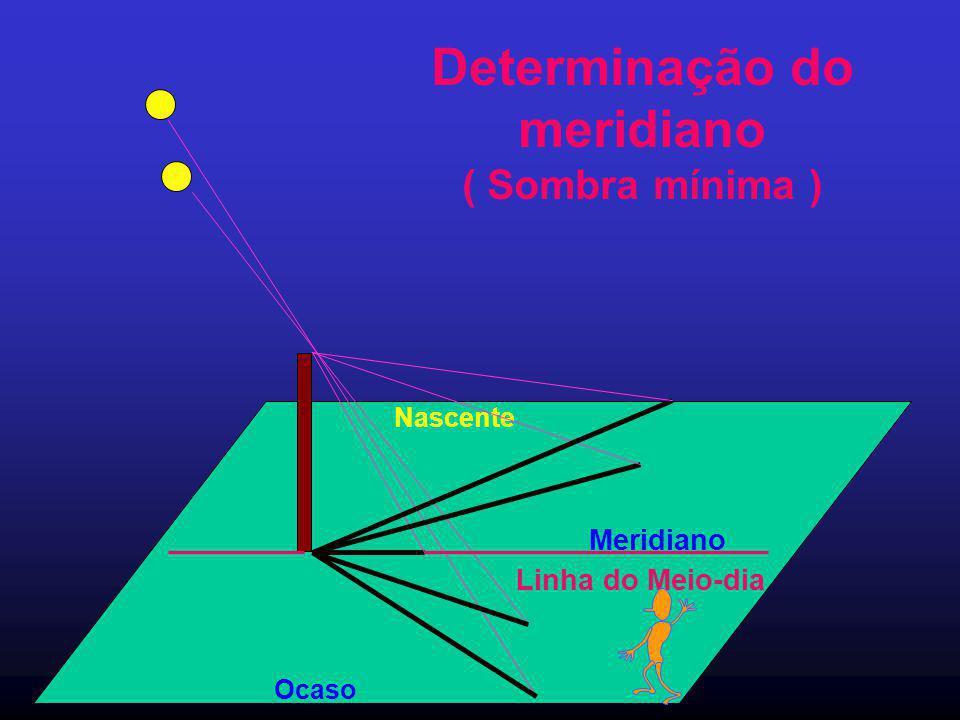Determinação do meridiano ( Sombra mínima )