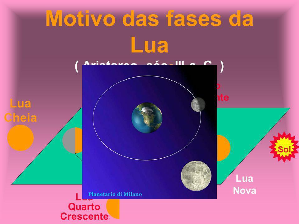 Motivo das fases da Lua ( Aristarco, séc. III a .C. )