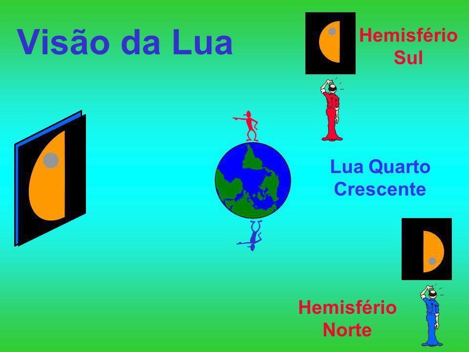 Visão da Lua Hemisfério Sul Lua Quarto Crescente Hemisfério Norte