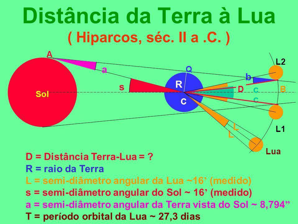 Distância da Terra à Lua ( Hiparcos, séc. II a .C. )