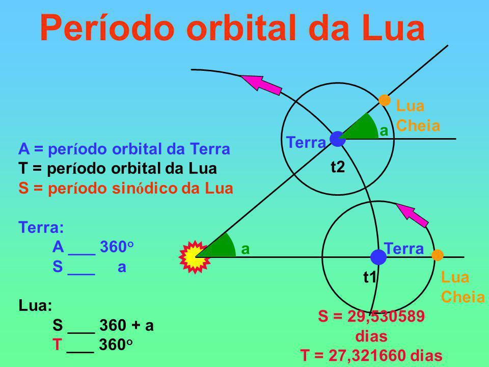 Período orbital da Lua Lua Cheia a Terra t1 t2