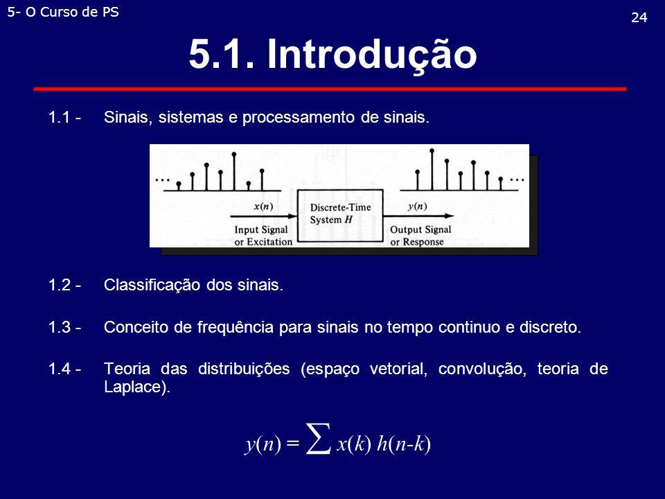 5.1. Introdução y(n) =  x(k) h(n-k)