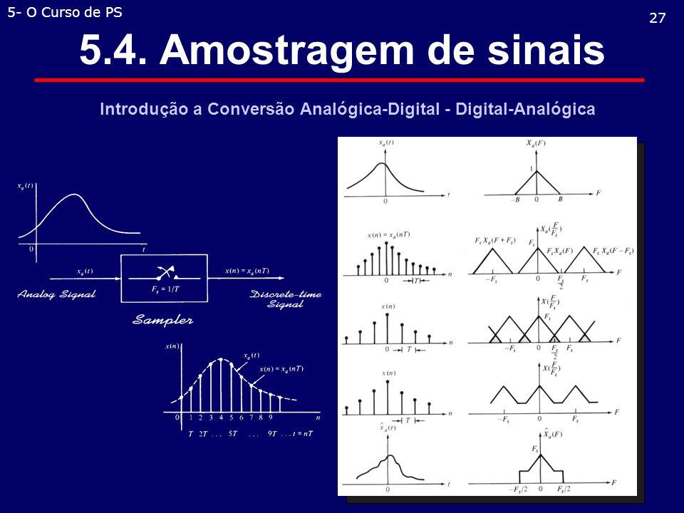 Introdução a Conversão Analógica-Digital - Digital-Analógica