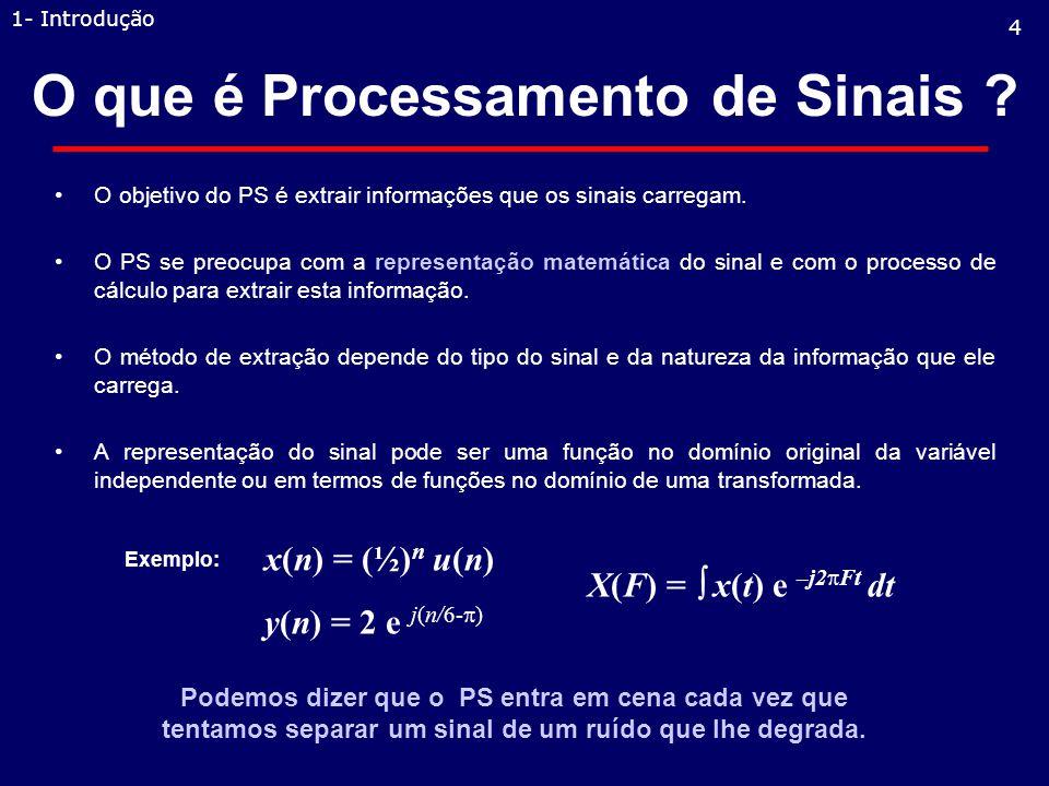 O que é Processamento de Sinais