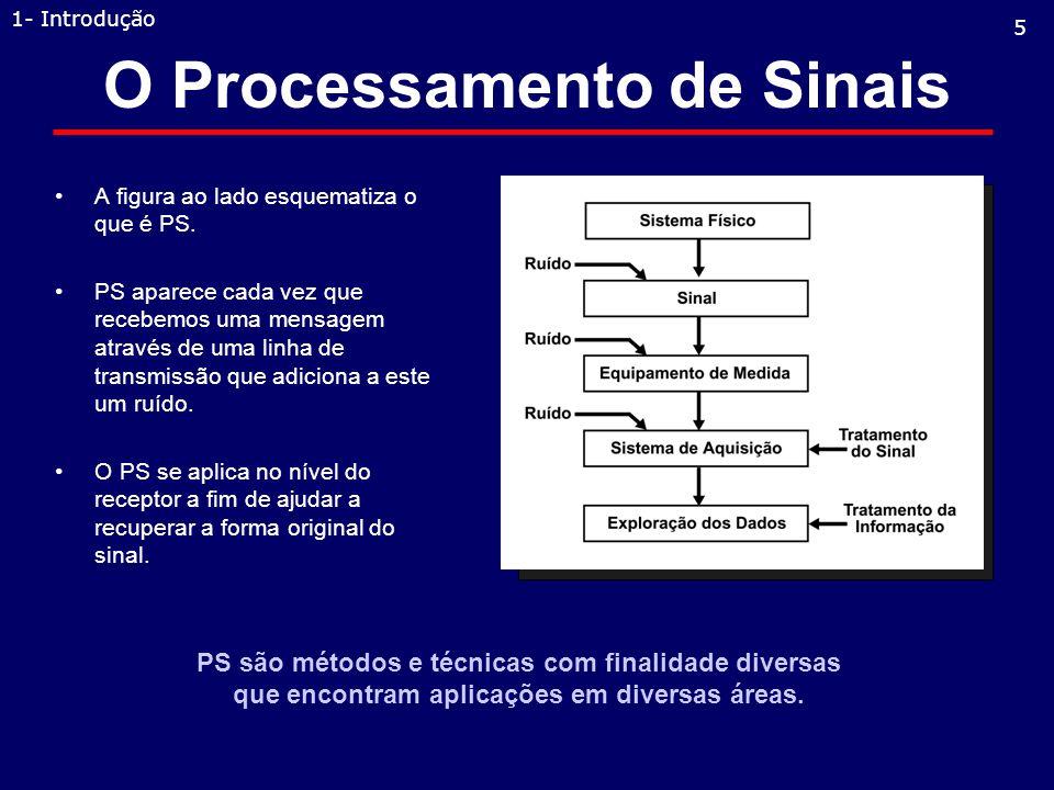 O Processamento de Sinais