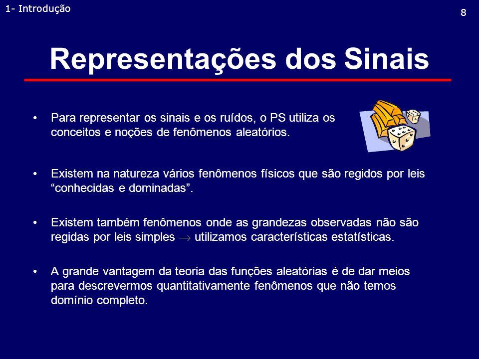 Representações dos Sinais