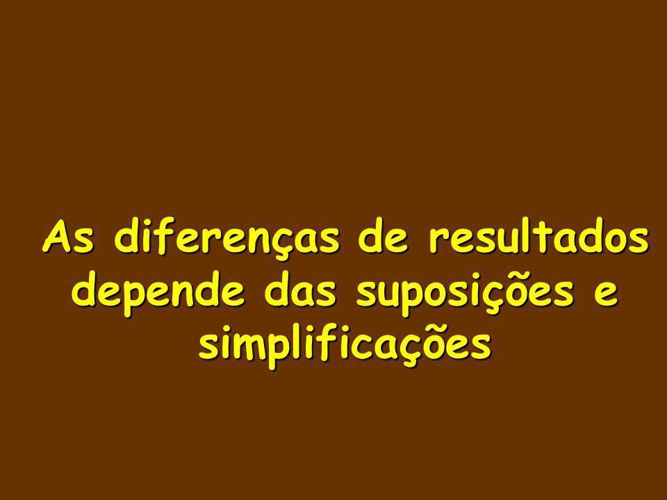 As diferenças de resultados depende das suposições e simplificações