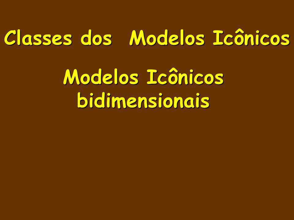 Classes dos Modelos Icônicos Modelos Icônicos bidimensionais