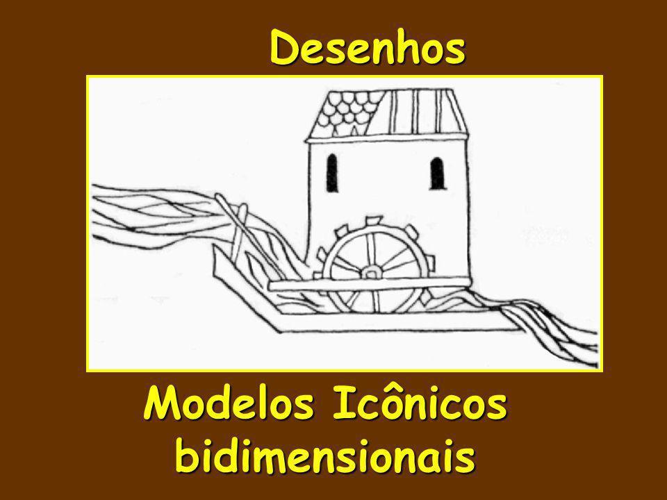 Modelos Icônicos bidimensionais