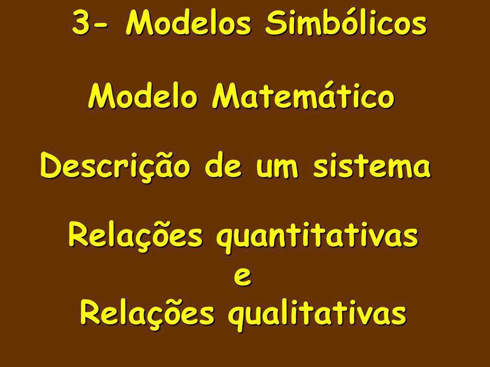 Descrição de um sistema Relações quantitativas Relações qualitativas