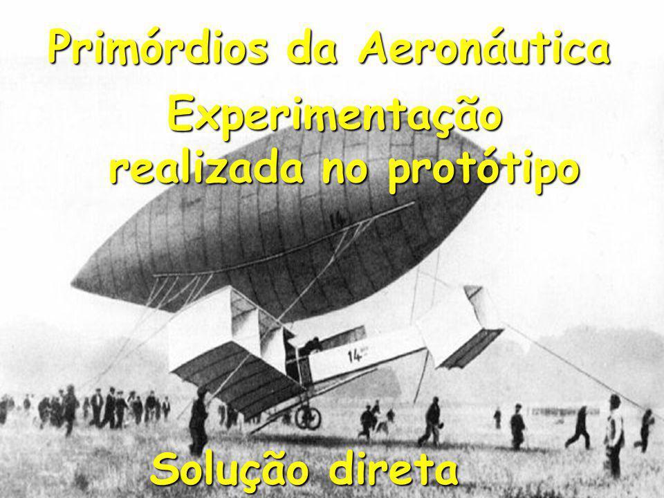 Primórdios da Aeronáutica realizada no protótipo