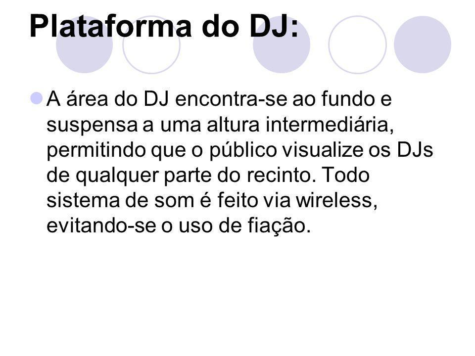 Plataforma do DJ: