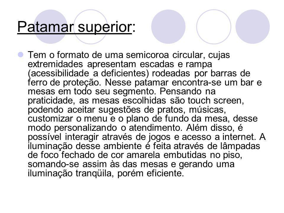 Patamar superior: