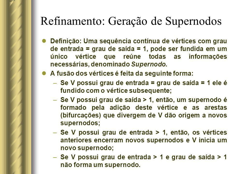 Refinamento: Geração de Supernodos