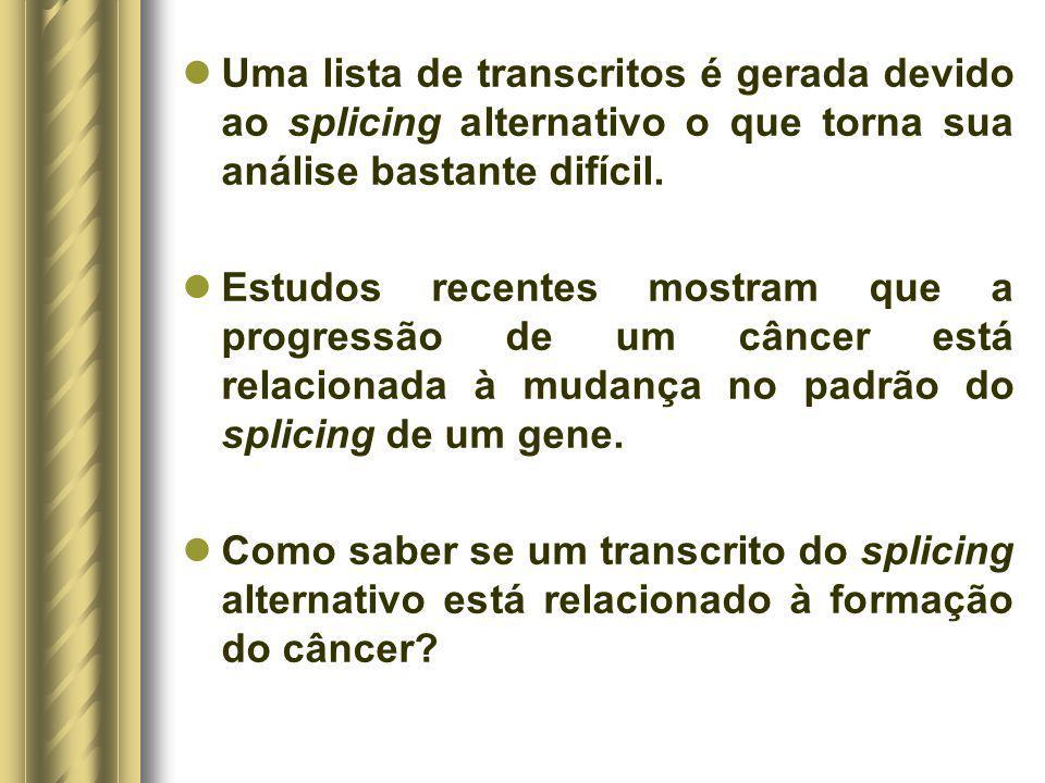 Uma lista de transcritos é gerada devido ao splicing alternativo o que torna sua análise bastante difícil.