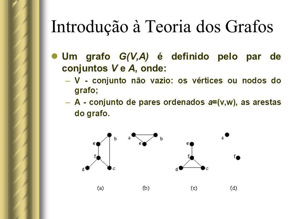 Introdução à Teoria dos Grafos