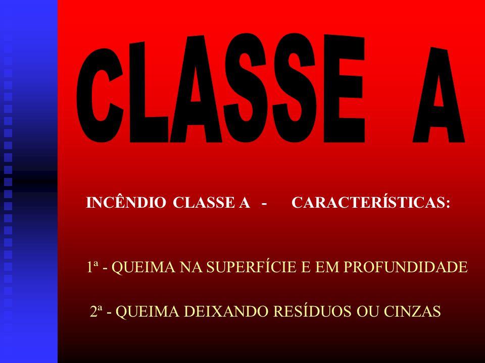 CLASSE A INCÊNDIO CLASSE A - CARACTERÍSTICAS:
