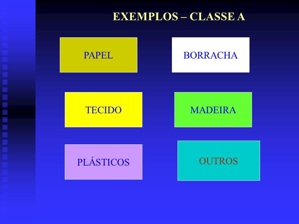 EXEMPLOS – CLASSE A PAPEL BORRACHA TECIDO MADEIRA OUTROS PLÁSTICOS