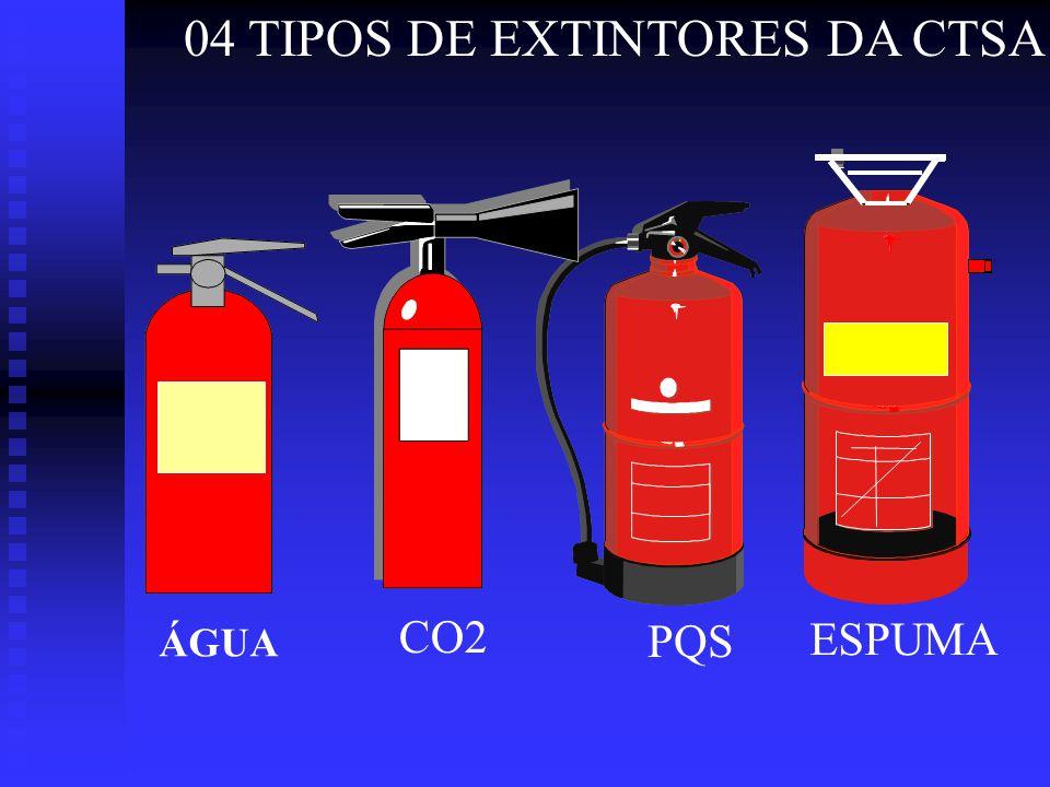 04 TIPOS DE EXTINTORES DA CTSA