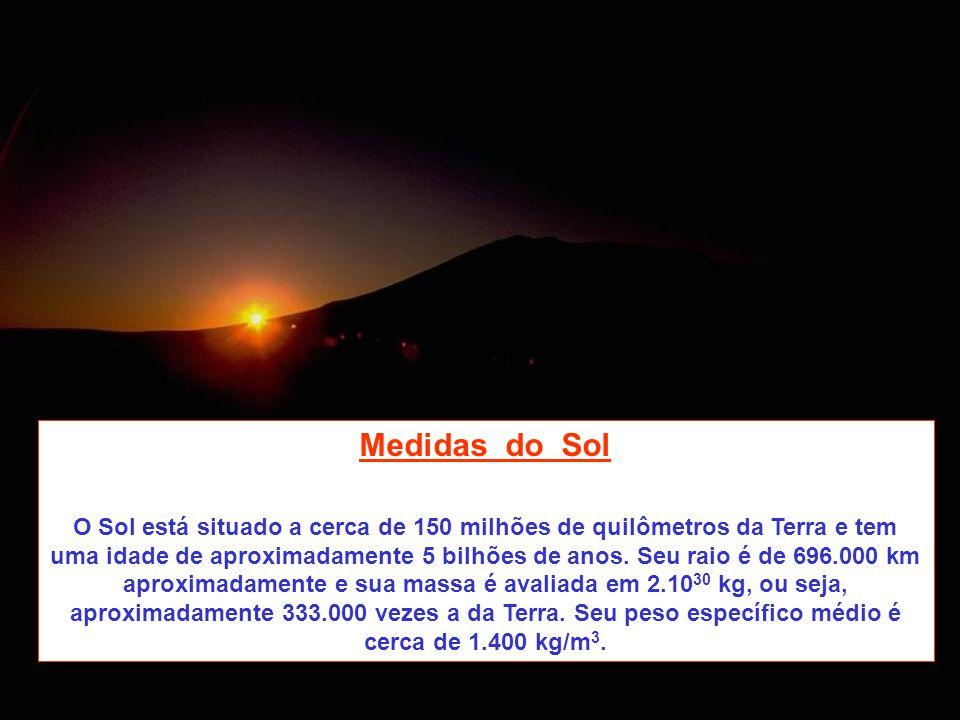 Medidas do Sol