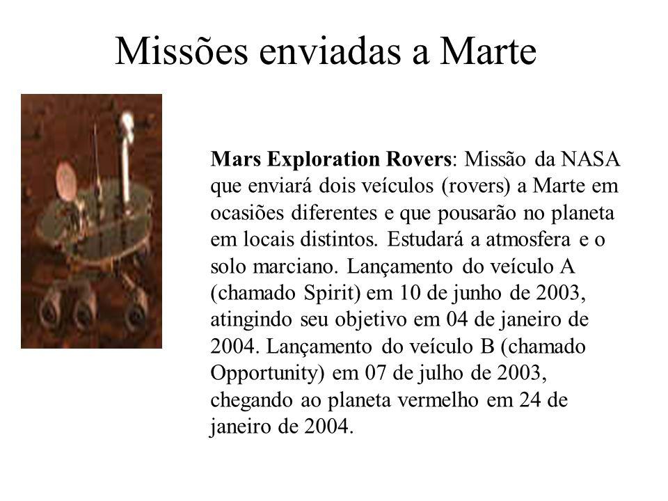 Missões enviadas a Marte