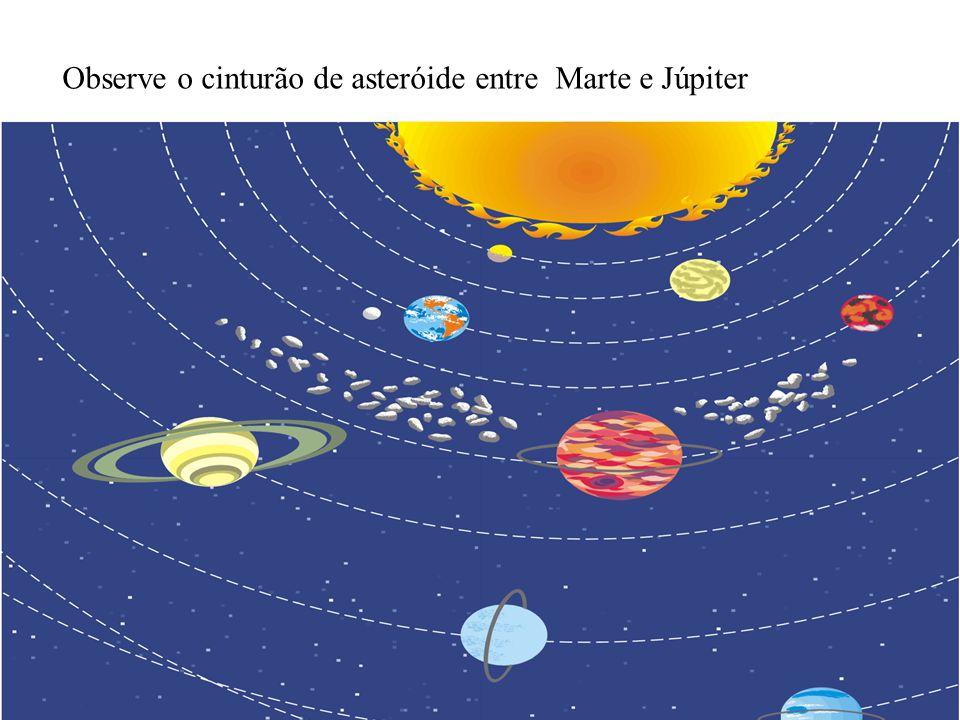 Observe o cinturão de asteróide entre Marte e Júpiter