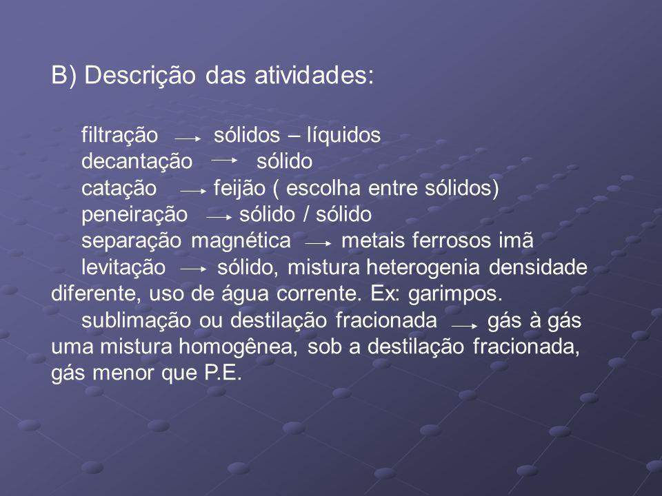 B) Descrição das atividades:
