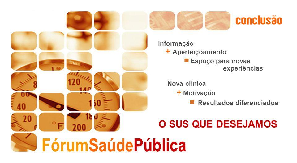 FórumSaúdePública O SUS QUE DESEJAMOS Informação + Aperfeiçoamento
