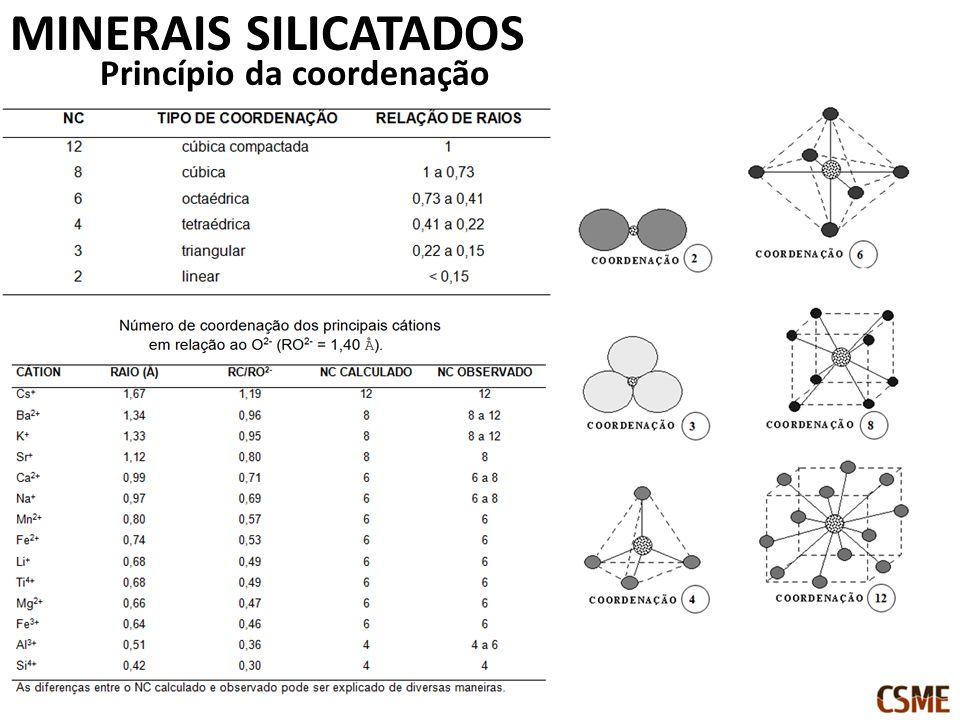 MINERAIS SILICATADOS Princípio da coordenação